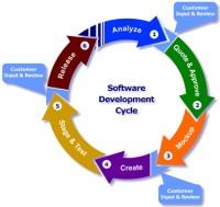 Menerima Pembuatan Software Web dan Desktop